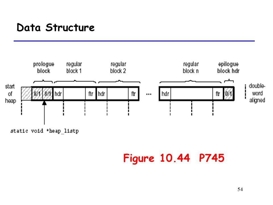 54 Data Structure Figure 10.44 P745