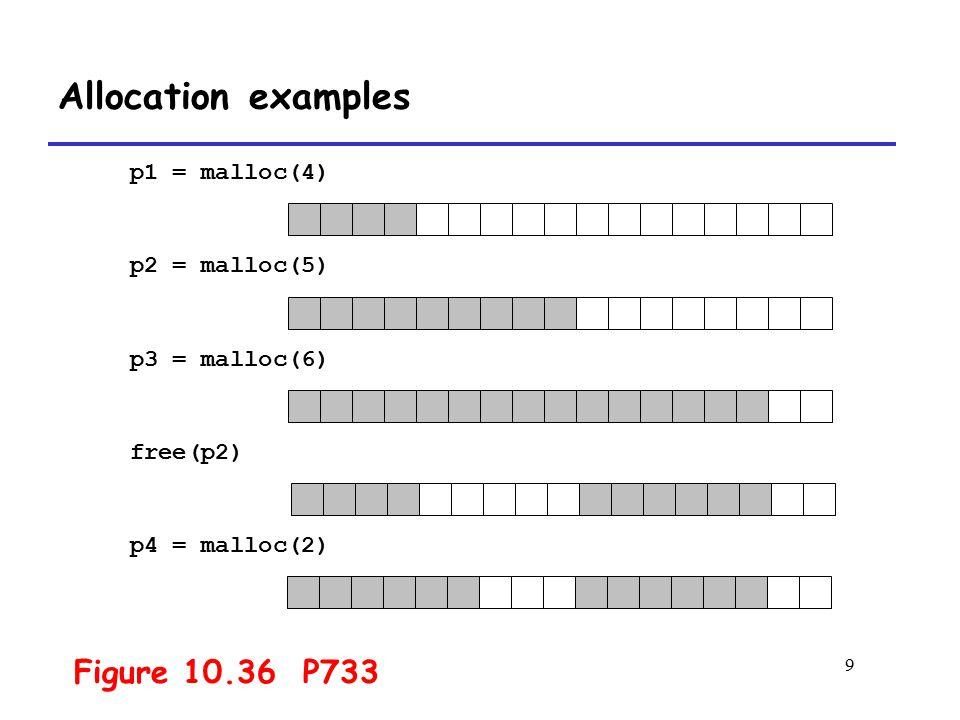 9 p1 = malloc(4) p2 = malloc(5) p3 = malloc(6) free(p2) p4 = malloc(2) Allocation examples Figure 10.36 P733