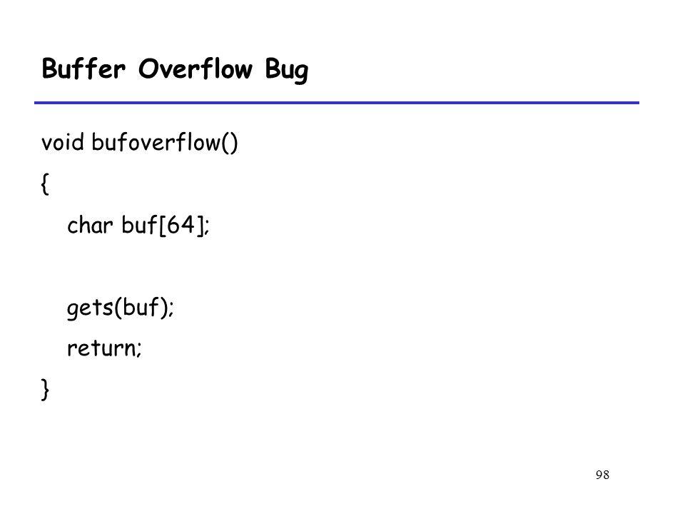 98 Buffer Overflow Bug void bufoverflow() { char buf[64]; gets(buf); return; }