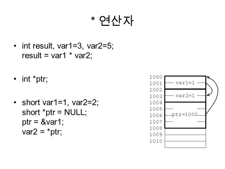* 연산자 int result, var1=3, var2=5; result = var1 * var2; int *ptr; short var1=1, var2=2; short *ptr = NULL; ptr = &var1; var2 = *ptr; var1=1 1000 1001