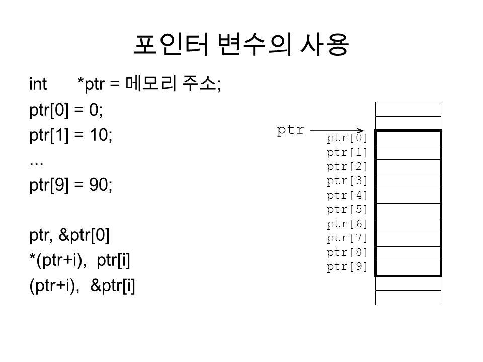 포인터 변수의 사용 int*ptr = 메모리 주소 ; ptr[0] = 0; ptr[1] = 10;... ptr[9] = 90; ptr, &ptr[0] *(ptr+i), ptr[i] (ptr+i), &ptr[i] ptr ptr[0] ptr[1] ptr[2] ptr[3]
