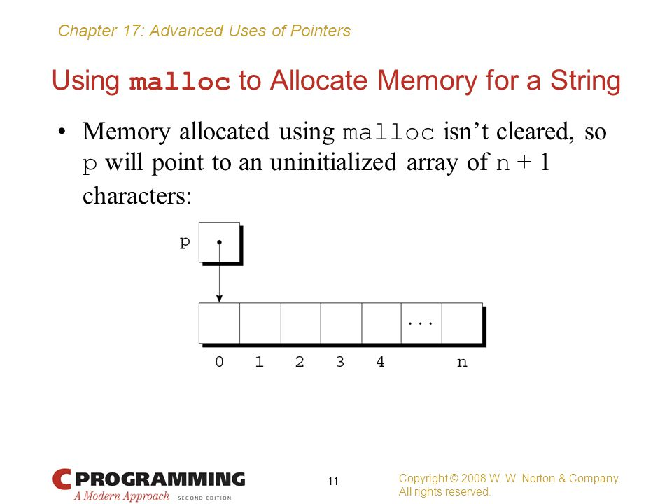 Chapter 17: Advanced Uses of Pointers Using malloc to Allocate Memory for a String Memory allocated using malloc isn't cleared, so p will point to an