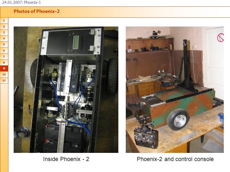 Photos of Phoenix-2 24.01.2007: Phoenix-1 1 2 3 4 5 6 7 8 9 10 11 Inside Phoenix - 2Phoenix-2 and control console