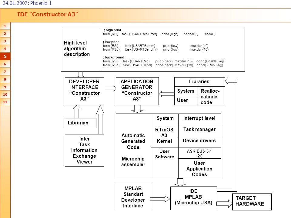 """IDE """"Constructor A3"""" 24.01.2007: Phoenix-1 1 2 3 4 5 6 7 8 9 10 11 DEVELOPER INTERFACE """"Constructor A3"""" IDE MPLAB (Microchip,USA) MPLAB Standart Devel"""