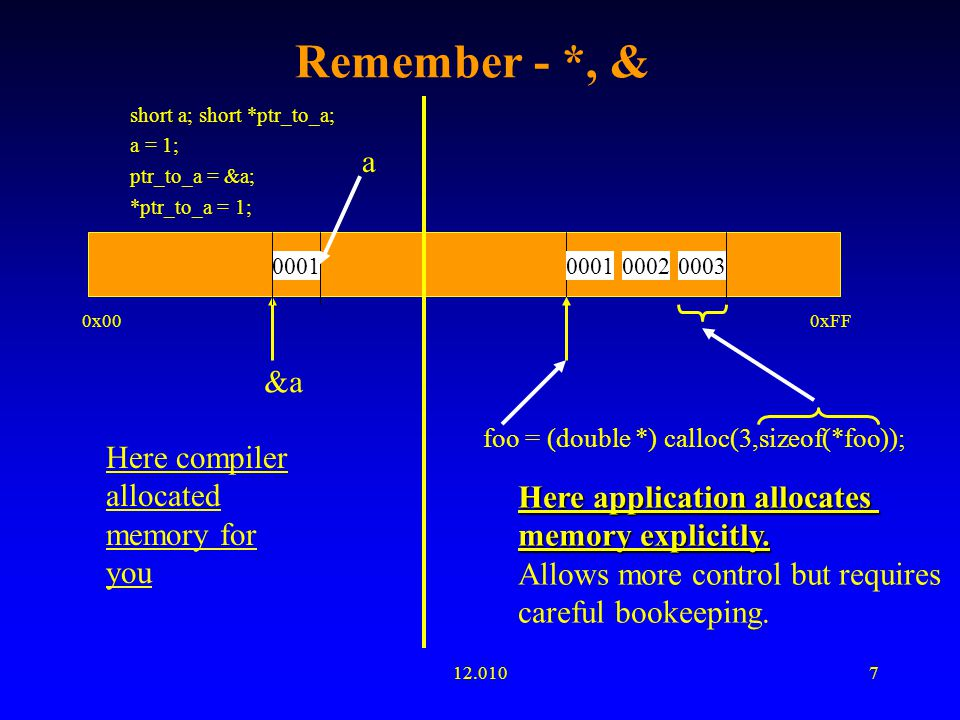 12.0107 Remember - *, & short a; short *ptr_to_a; a = 1; ptr_to_a = &a; *ptr_to_a = 1; 0001 0x000xFF &a a foo = (double *) calloc(3,sizeof(*foo)); 000100020003 Here compiler allocated memory for you Here application allocates memory explicitly.