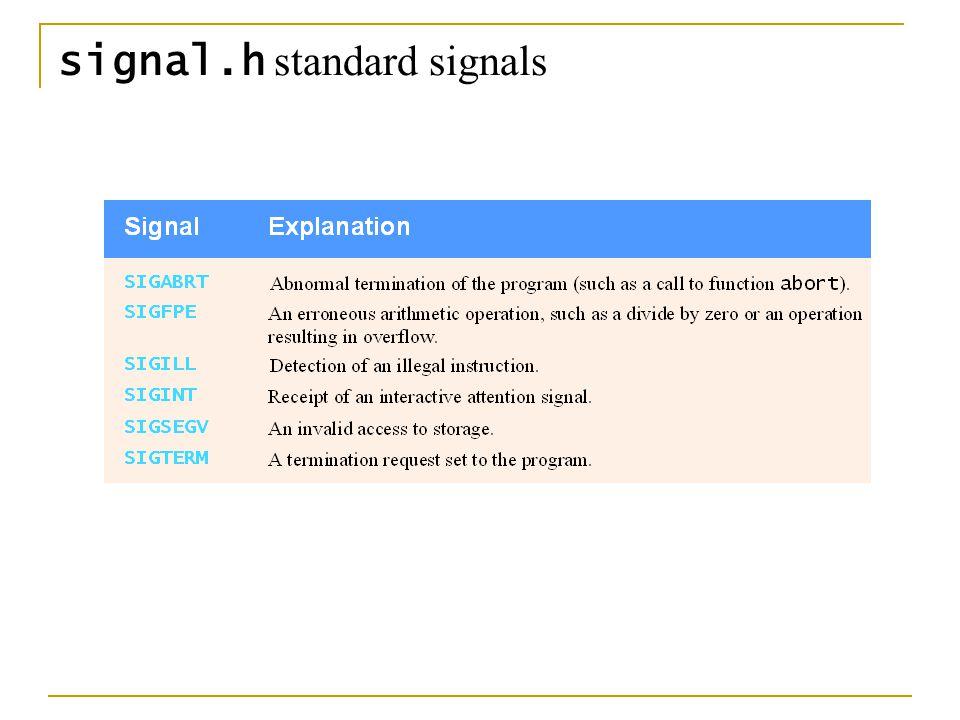 signal.h standard signals