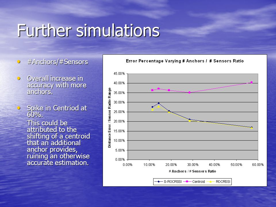 Further simulations #Anchors/#Sensors #Anchors/#Sensors Overall increase in accuracy with more anchors.