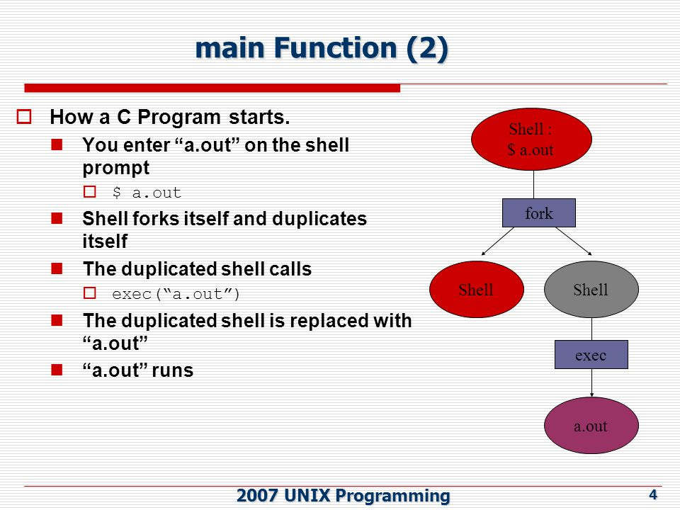 2007 UNIX Programming 15 Memory Layout of a C Program (1)  Memories 영역들 text:  CPU 에 의해 수행되는 machine instructions data:  initialized global and static variables.