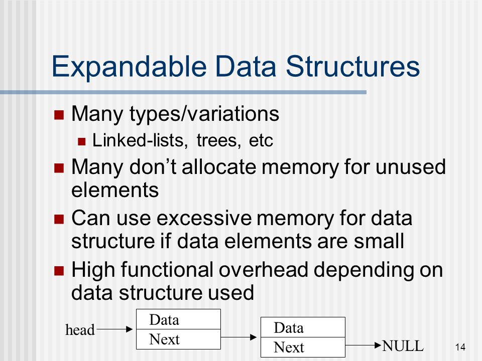 14 Expandable Data Structures Many types/variations Linked-lists, trees, etc Many don't allocate memory for unused elements Can use excessive memory for data structure if data elements are small High functional overhead depending on data structure used Data Next Data Next NULL head