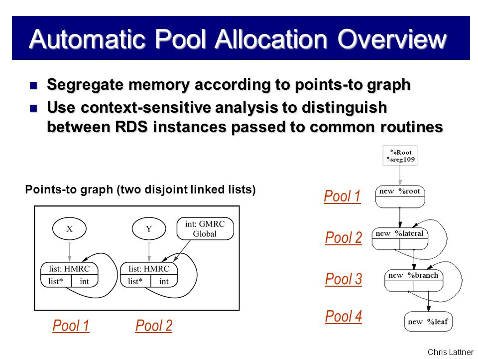 Chris Lattner Segregate memory according to points-to graph Segregate memory according to points-to graph Use context-sensitive analysis to distinguish between RDS instances passed to common routines Use context-sensitive analysis to distinguish between RDS instances passed to common routines Automatic Pool Allocation Overview Pool 1Pool 2 Pool 1 Pool 2 Pool 3 Pool 4 Points-to graph (two disjoint linked lists)