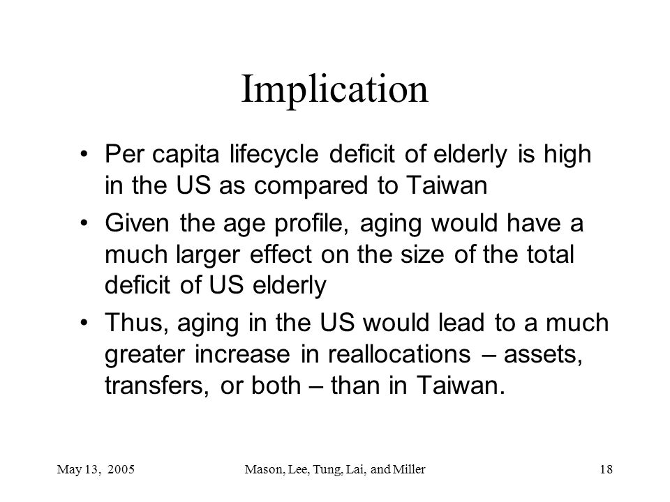 May 13, 2005Mason, Lee, Tung, Lai, and Miller18 Per capita lifecycle deficit of elderly is high in the US as compared to Taiwan Given the age profile, aging would have a much larger effect on the size of the total deficit of US elderly Thus, aging in the US would lead to a much greater increase in reallocations – assets, transfers, or both – than in Taiwan.