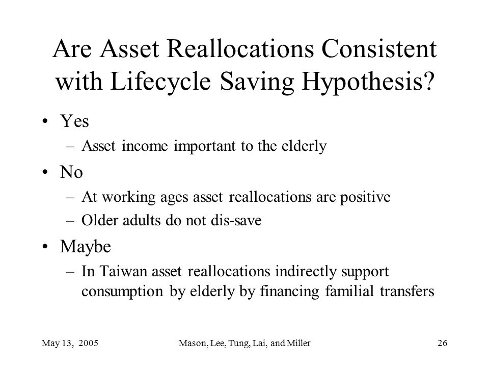 May 13, 2005Mason, Lee, Tung, Lai, and Miller26 Are Asset Reallocations Consistent with Lifecycle Saving Hypothesis.