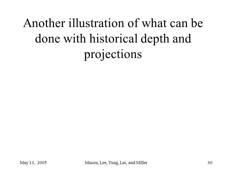 May 13, 2005Mason, Lee, Tung, Lai, and Miller30 Another illustration of what can be done with historical depth and projections