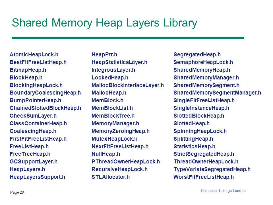 © Imperial College London Page 29 Shared Memory Heap Layers Library AtomicHeapLock.h HeapPtr.h SegregatedHeap.h BestFitFreeListHeap.h HeapStatisticsLayer.h SemaphoreHeapLock.h BitmapHeap.h IntegrousLayer.h SharedMemoryHeap.h BlockHeap.h LockedHeap.h SharedMemoryManager.h BlockingHeapLock.h MallocBlockInterfaceLayer.h SharedMemorySegment.h BoundaryCoalescingHeap.h MallocHeap.h SharedMemorySegmentManager.h BumpPointerHeap.h MemBlock.h SingleFitFreeListHeap.h ChainedSlottedBlockHeap.h MemBlockList.h SingleInstanceHeap.h CheckSumLayer.h MemBlockTree.h SlottedBlockHeap.h ClassContainerHeap.h MemoryManager.h SlottedHeap.h CoalescingHeap.h MemoryZeroingHeap.h SpinningHeapLock.h FirstFitFreeListHeap.h MutexHeapLock.h SplittingHeap.h FreeListHeap.h NextFitFreeListHeap.h StatisticsHeap.h FreeTreeHeap.h NullHeap.h StrictSegregatedHeap.h GCSupportLayer.h PThreadOwnerHeapLock.h ThreadOwnerHeapLock.h HeapLayers.h RecursiveHeapLock.h TypeVariateSegregatedHeap.h HeapLayersSupport.h STLAllocator.h WorstFitFreeListHeap.h