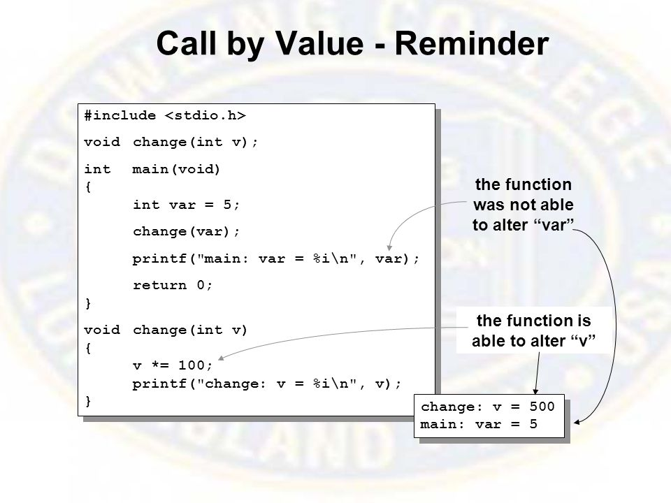 Call by Value - Reminder #include voidchange(int v); intmain(void) { int var = 5; change(var); printf( main: var = %i\n , var); return 0; } voidchange(int v) { v *= 100; printf( change: v = %i\n , v); } #include voidchange(int v); intmain(void) { int var = 5; change(var); printf( main: var = %i\n , var); return 0; } voidchange(int v) { v *= 100; printf( change: v = %i\n , v); } change: v = 500 main: var = 5 change: v = 500 main: var = 5 the function was not able to alter var the function is able to alter v