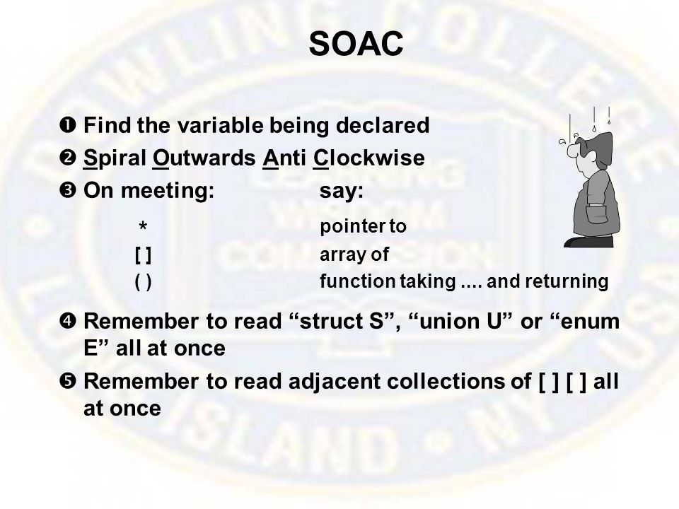 SOAC  Find the variable being declared  Spiral Outwards Anti Clockwise  On meeting:say: * pointer to [ ]array of ( )function taking....