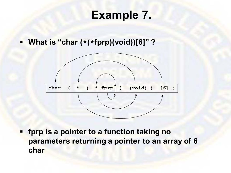 Example 7.  What is char ( * ( * fprp)(void))[6] .