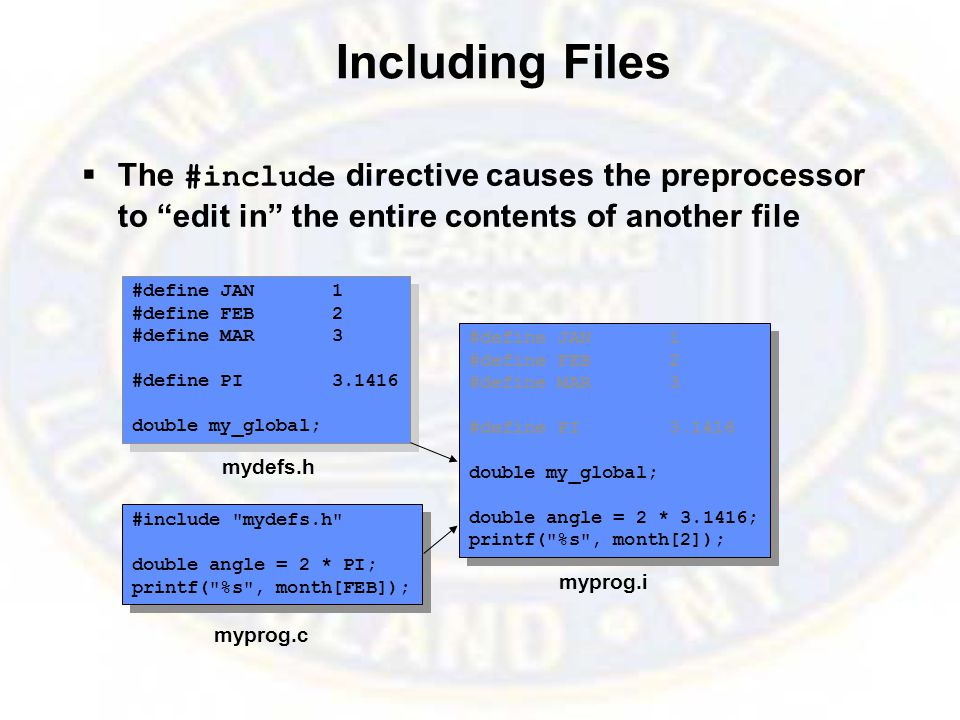 Including Files  The #include directive causes the preprocessor to edit in the entire contents of another file #define JAN1 #define FEB2 #define MAR3 #define PI3.1416 double my_global; #define JAN1 #define FEB2 #define MAR3 #define PI3.1416 double my_global; mydefs.h #include mydefs.h double angle = 2 * PI; printf( %s , month[FEB]); #include mydefs.h double angle = 2 * PI; printf( %s , month[FEB]); myprog.c #define JAN1 #define FEB2 #define MAR3 #define PI3.1416 double my_global; double angle = 2 * 3.1416; printf( %s , month[2]); #define JAN1 #define FEB2 #define MAR3 #define PI3.1416 double my_global; double angle = 2 * 3.1416; printf( %s , month[2]); myprog.i