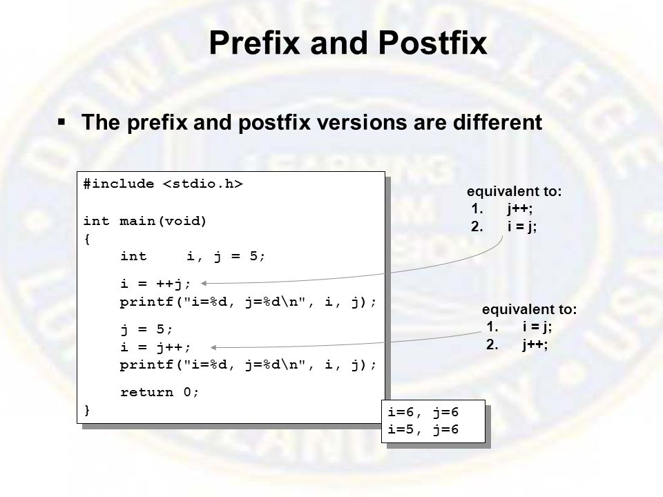 Prefix and Postfix  The prefix and postfix versions are different #include intmain(void) { inti, j = 5; i = ++j; printf( i=%d, j=%d\n , i, j); j = 5; i = j++; printf( i=%d, j=%d\n , i, j); return 0; } #include intmain(void) { inti, j = 5; i = ++j; printf( i=%d, j=%d\n , i, j); j = 5; i = j++; printf( i=%d, j=%d\n , i, j); return 0; } i=6, j=6 i=5, j=6 i=6, j=6 i=5, j=6 equivalent to: 1.j++; 2.i = j; equivalent to: 1.i = j; 2.j++;