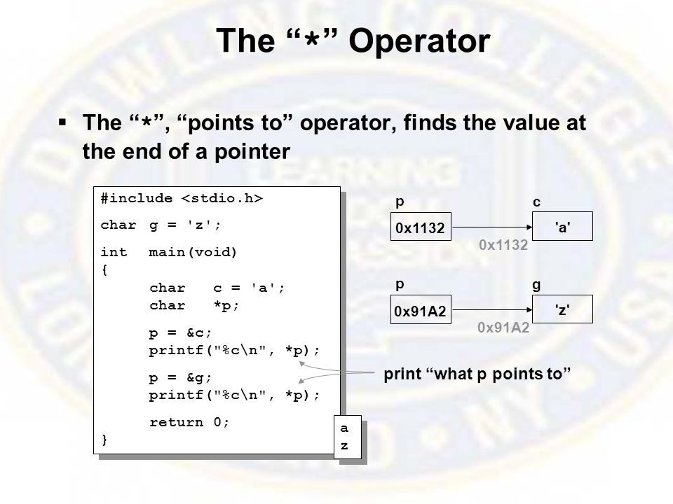 The * Operator  The * , points to operator, finds the value at the end of a pointer #include charg = z ; intmain(void) { charc = a ; char*p; p = &c; printf( %c\n , *p); p = &g; printf( %c\n , *p); return 0; } #include charg = z ; intmain(void) { charc = a ; char*p; p = &c; printf( %c\n , *p); p = &g; printf( %c\n , *p); return 0; } azaz azaz p c a 0x1132 p g z 0x91A2 print what p points to