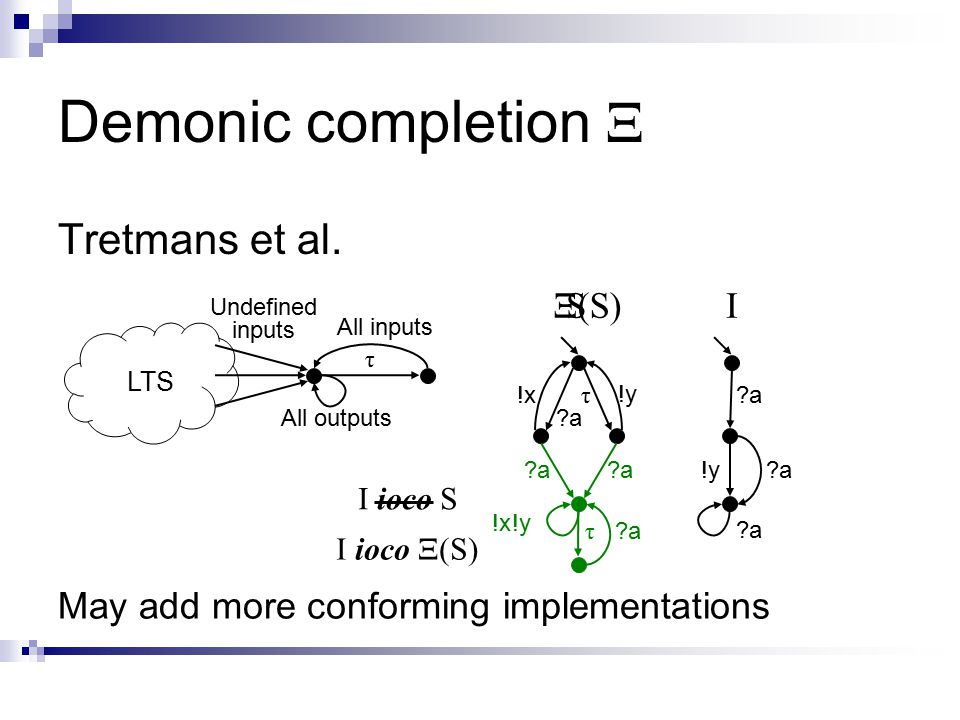 Demonic completion Ξ Tretmans et al.