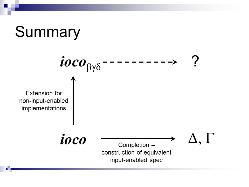 Summary ioco ioco βγδ Extension for non-input-enabled implementations Completion – construction of equivalent input-enabled spec Δ, Γ