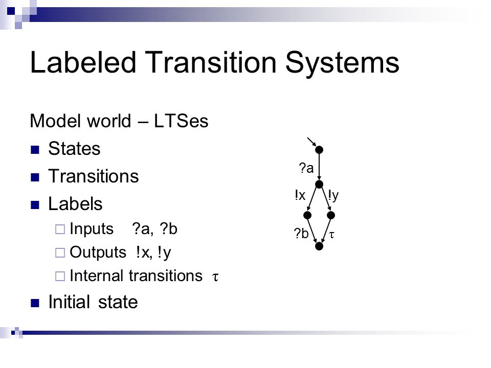 Labeled Transition Systems Model world – LTSes States Transitions Labels  Inputs a, b  Outputs !x, !y  Internal transitions τ Initial state a a !x b b !y τ