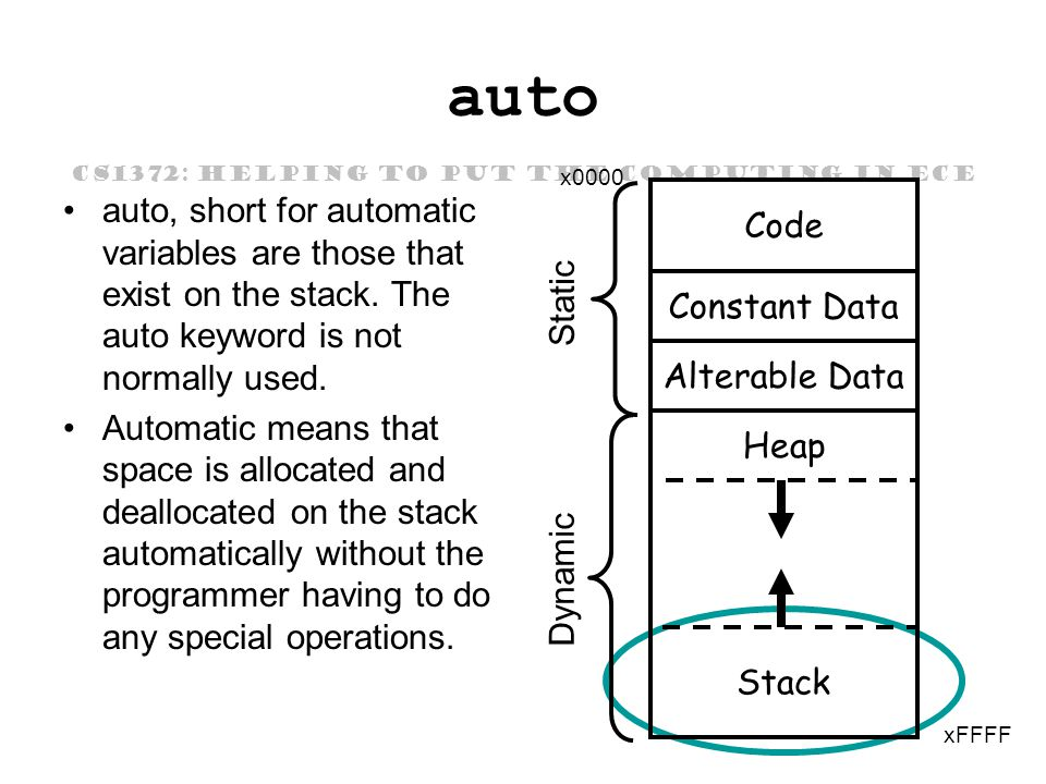 CS1372: HELPING TO PUT THE COMPUTING IN ECE auto auto, short for automatic variables are those that exist on the stack.