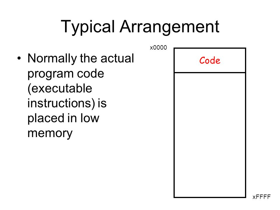Typical Arrangement Normally the actual program code (executable instructions) is placed in low memory Code x0000 xFFFF