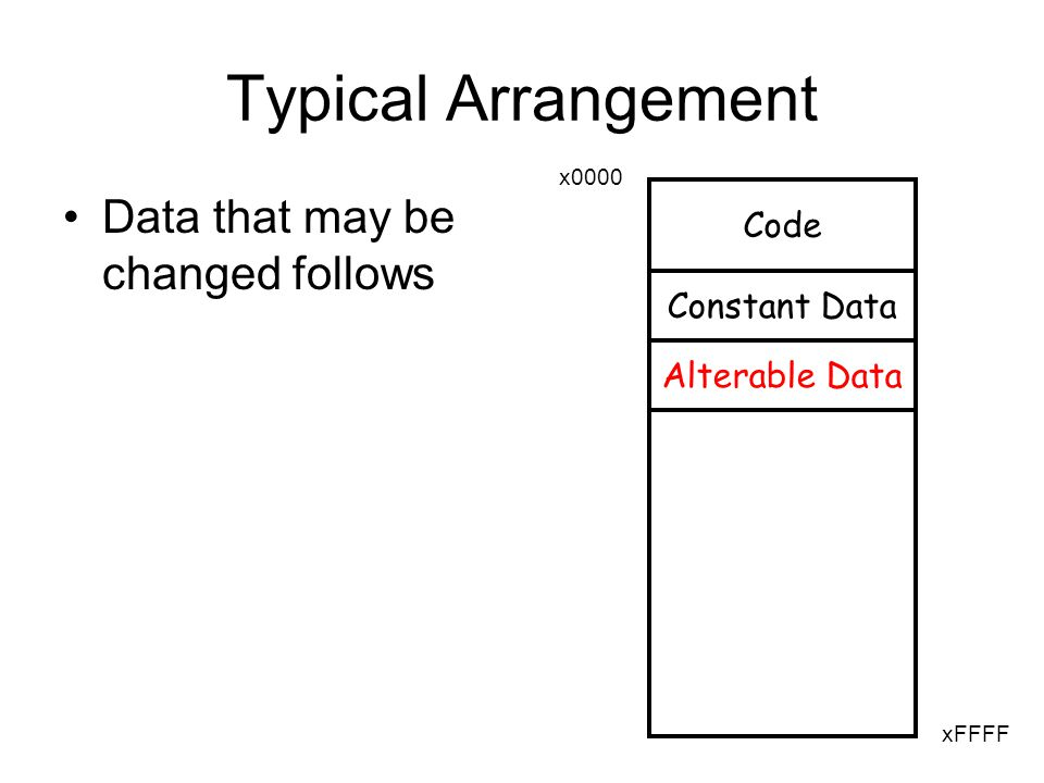 Typical Arrangement Data that may be changed follows Code Constant Data Alterable Data x0000 xFFFF