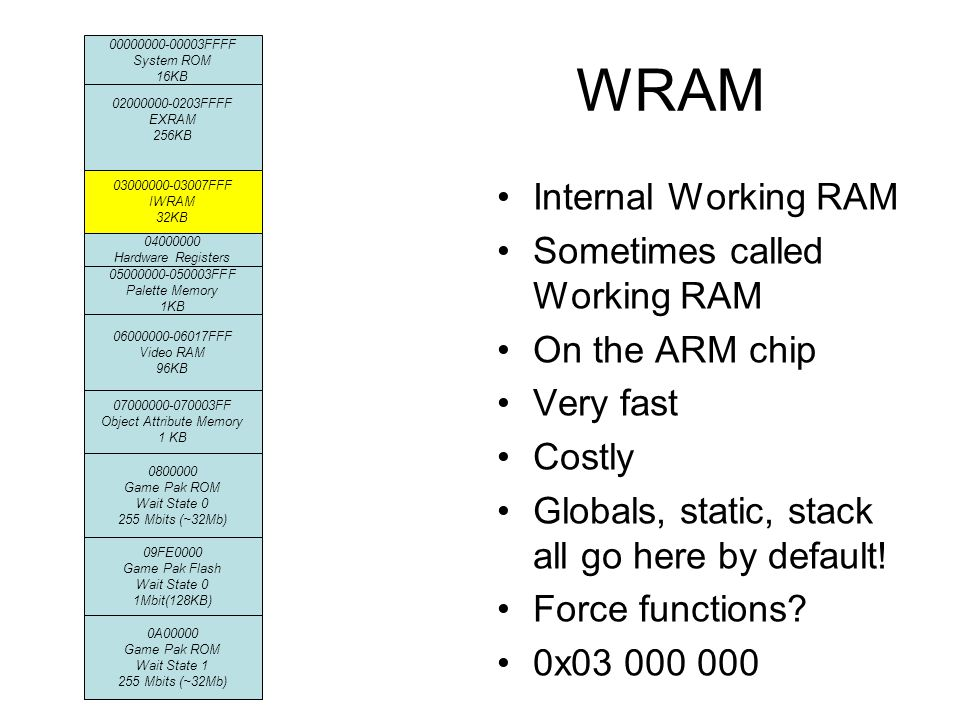 WRAM Internal Working RAM Sometimes called Working RAM On the ARM chip Very fast Costly Globals, static, stack all go here by default.