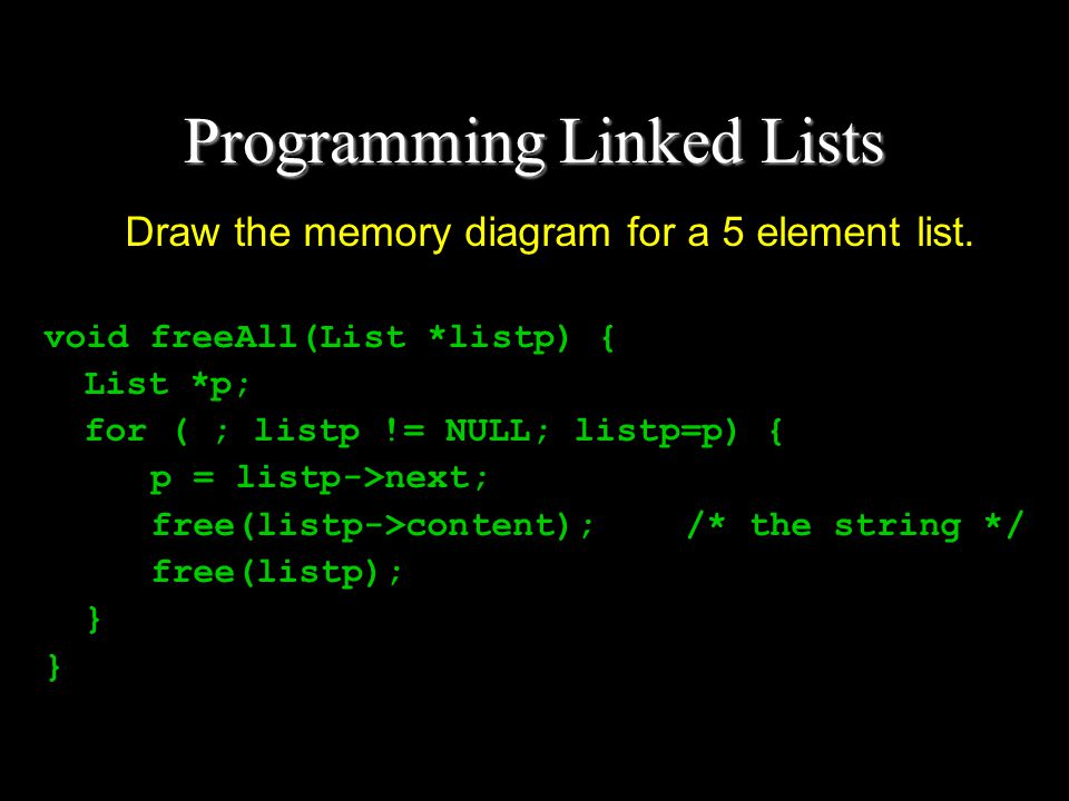 Programming Linked Lists Draw the memory diagram for a 5 element list.