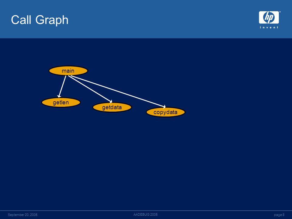 page 8September 20, 2005 AADEBUG 2005 Call Graph main getlen getdata copydata