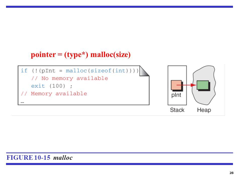 28 FIGURE 10-15 malloc pointer = (type*) malloc(size)