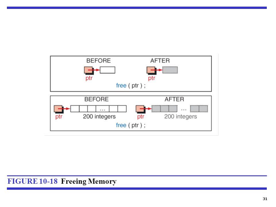 31 FIGURE 10-18 Freeing Memory