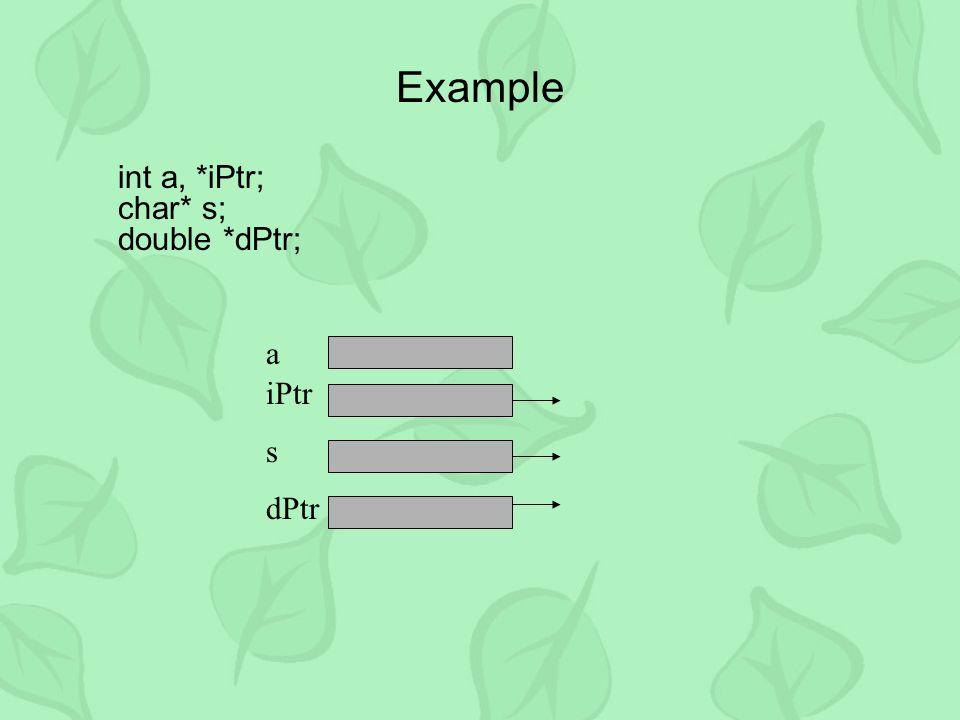 Example int a, *iPtr; char* s; double *dPtr; iPtr s dPtr - a