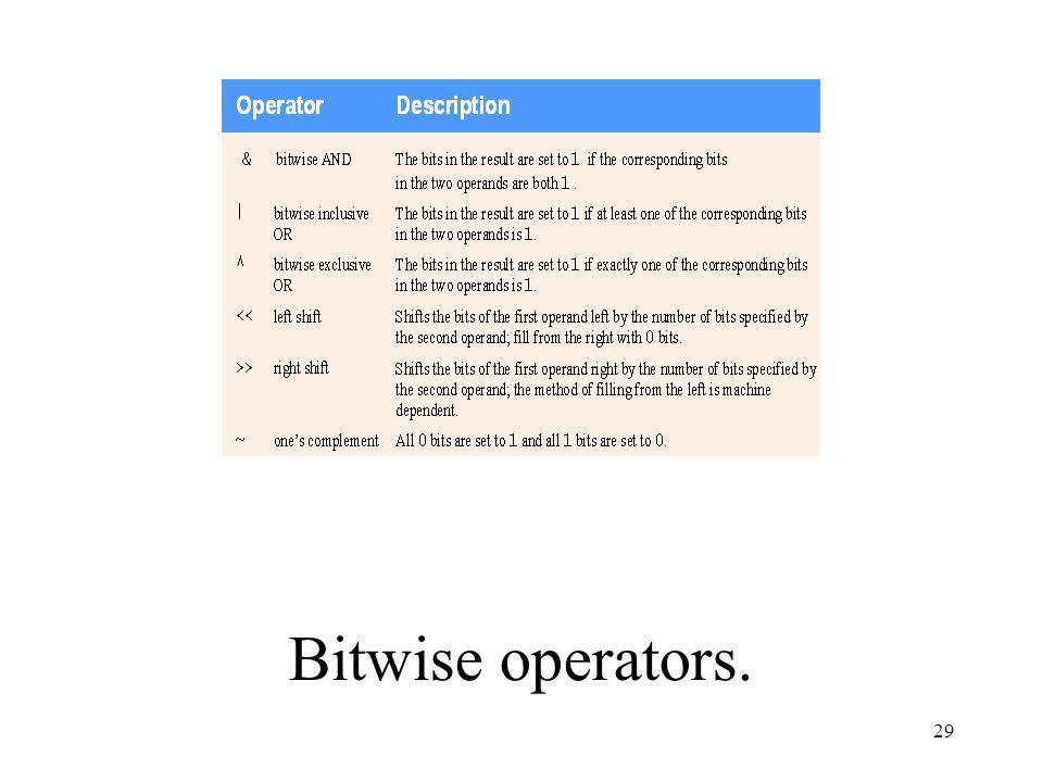 29 Bitwise operators.
