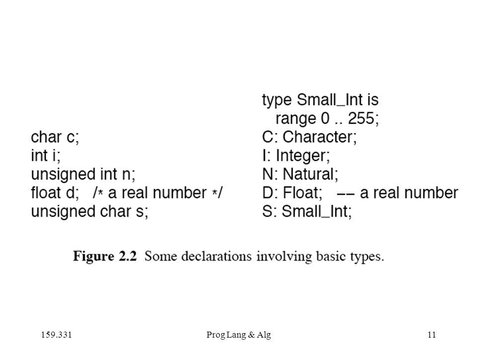 159.331Prog Lang & Alg11