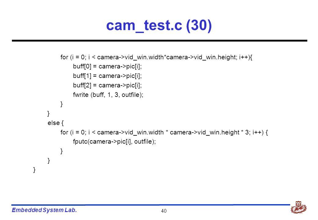 Embedded System Lab. 40 cam_test.c (30) for (i = 0; i vid_win.width*camera->vid_win.height; i++){ buff[0] = camera->pic[i]; buff[1] = camera->pic[i];