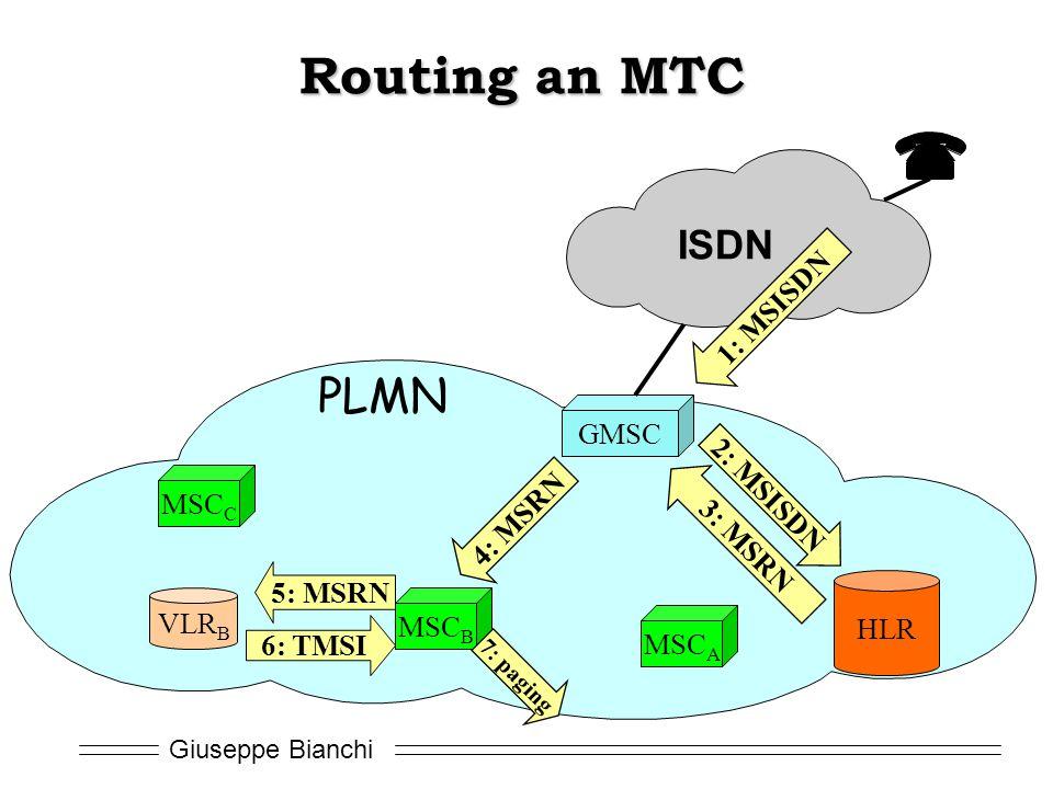 Giuseppe Bianchi MSC A HLR MSC C MSC B PLMN ISDN GMSC VLR B Routing an MTC 1: MSISDN 4: MSRN 2: MSISDN 3: MSRN 5: MSRN 6: TMSI 7: paging