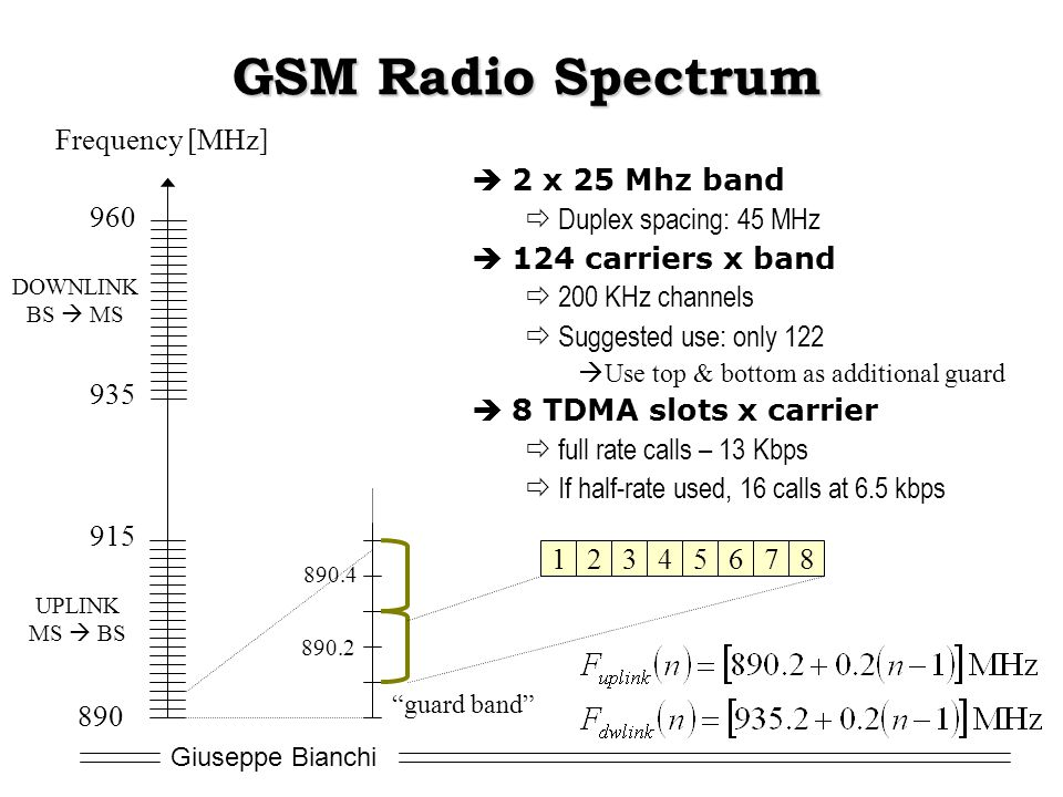 Giuseppe Bianchi GSM Radio Spectrum  2 x 25 Mhz band  Duplex spacing: 45 MHz  124 carriers x band  200 KHz channels  Suggested use: only 122  Use top & bottom as additional guard  8 TDMA slots x carrier  full rate calls – 13 Kbps  If half-rate used, 16 calls at 6.5 kbps Frequency [MHz] 890 915 935 960 UPLINK MS  BS DOWNLINK BS  MS 890.2 890.4 guard band 12345678