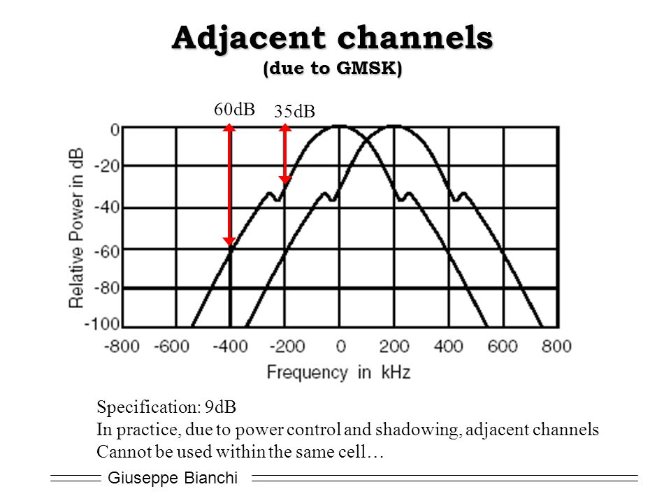Giuseppe Bianchi Adjacent channels (due to GMSK) 35dB 60dB Specification: 9dB In practice, due to power control and shadowing, adjacent channels Cannot be used within the same cell…
