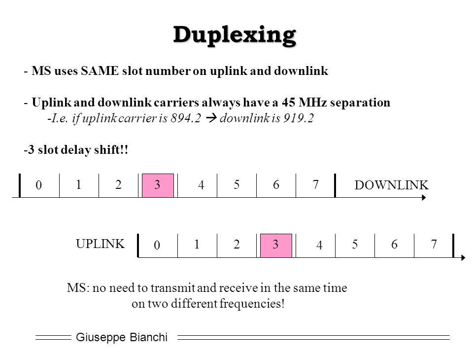 Giuseppe Bianchi Duplexing 0 123 4 567 UPLINK 0 123 4 567 DOWNLINK - MS uses SAME slot number on uplink and downlink - Uplink and downlink carriers al