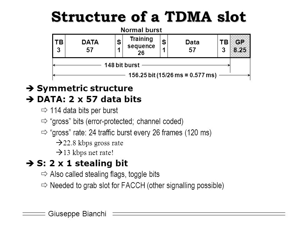 Giuseppe Bianchi GP 8.25 Structure of a TDMA slot  Symmetric structure  DATA: 2 x 57 data bits  114 data bits per burst  gross bits (error-protected; channel coded)  gross rate: 24 traffic burst every 26 frames (120 ms)  22.8 kbps gross rate  13 kbps net rate.