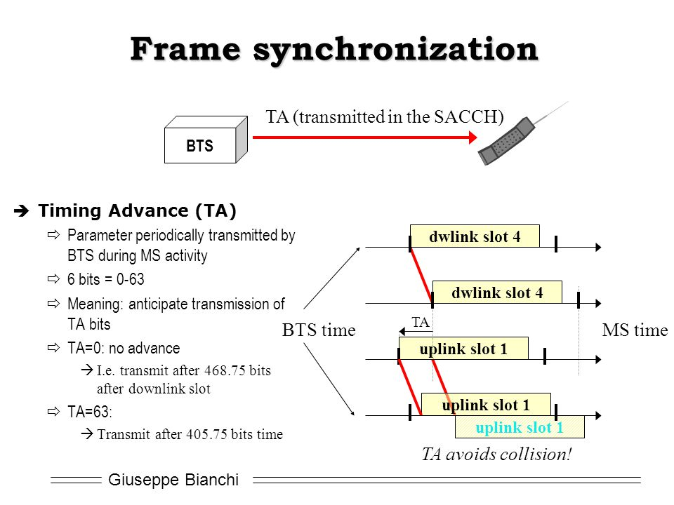 Giuseppe Bianchi Frame synchronization  Timing Advance (TA)  Parameter periodically transmitted by BTS during MS activity  6 bits = 0-63  Meaning: anticipate transmission of TA bits  TA=0: no advance  I.e.