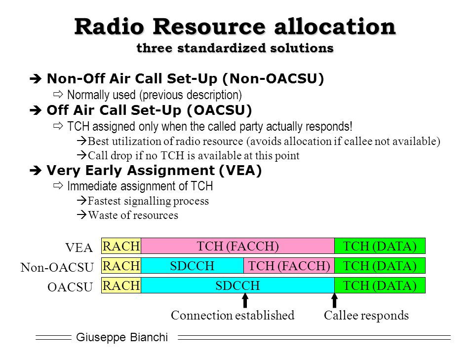 Giuseppe Bianchi Radio Resource allocation three standardized solutions  Non-Off Air Call Set-Up (Non-OACSU)  Normally used (previous description)  Off Air Call Set-Up (OACSU)  TCH assigned only when the called party actually responds.