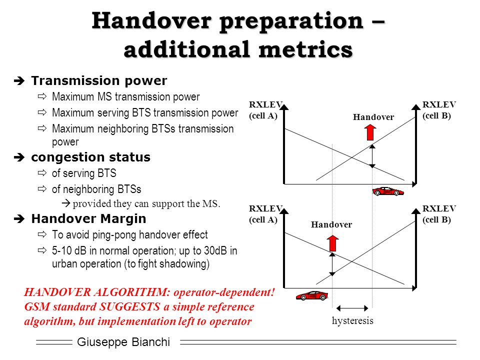Giuseppe Bianchi Handover preparation – additional metrics  Transmission power  Maximum MS transmission power  Maximum serving BTS transmission power  Maximum neighboring BTSs transmission power  congestion status  of serving BTS  of neighboring BTSs  provided they can support the MS.