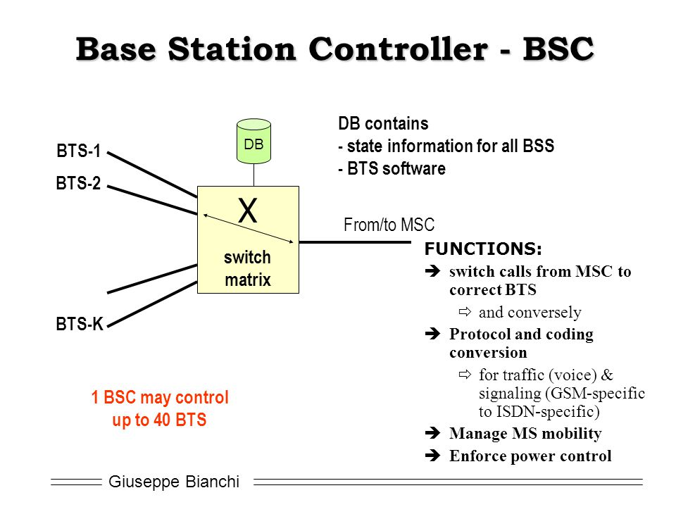Giuseppe Bianchi Base Station Controller - BSC FUNCTIONS:  switch calls from MSC to correct BTS  and conversely  Protocol and coding conversion  for traffic (voice) & signaling (GSM-specific to ISDN-specific)  Manage MS mobility  Enforce power control X switch matrix BTS-1 BTS-2 BTS-K 1 BSC may control up to 40 BTS DB From/to MSC DB contains - state information for all BSS - BTS software