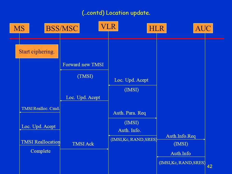 42 (..contd) Location update. MSBSS/MSC VLR HLRAUC (IMSI) Auth.Info.Req (IMSI,Kc, RAND,SRES) Auth.Info Start ciphering. Forward new TMSI Auth. Para. R