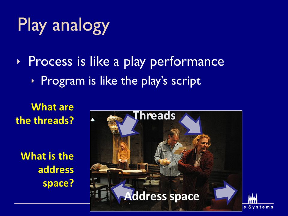 Play analogy  Process is like a play performance  Program is like the play's script Threads Address space What are the threads.